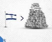 תמונת הניצחון בצלם ישראל שלי