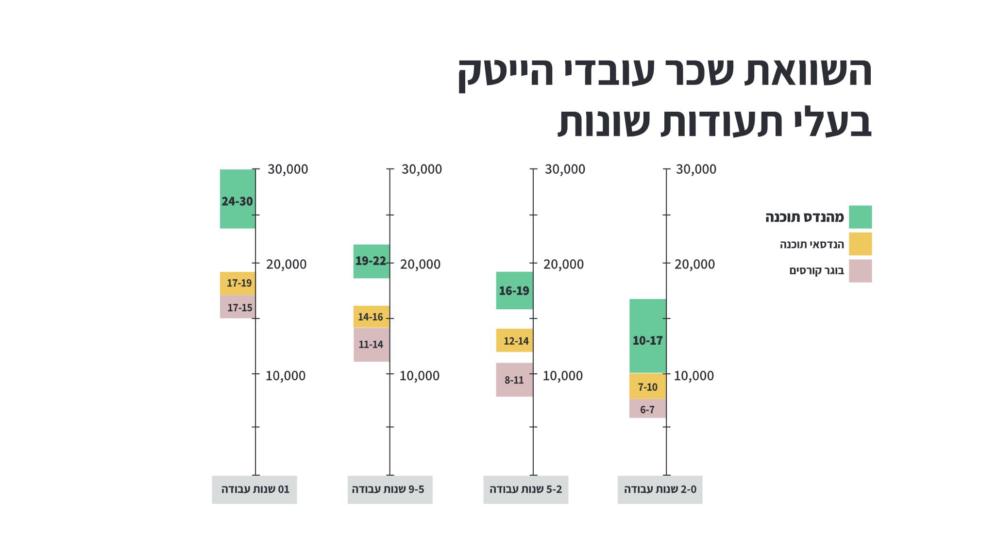 טבלת שכר-pdf (4)